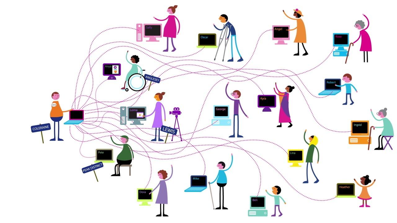 online community kostenlos Erfurt